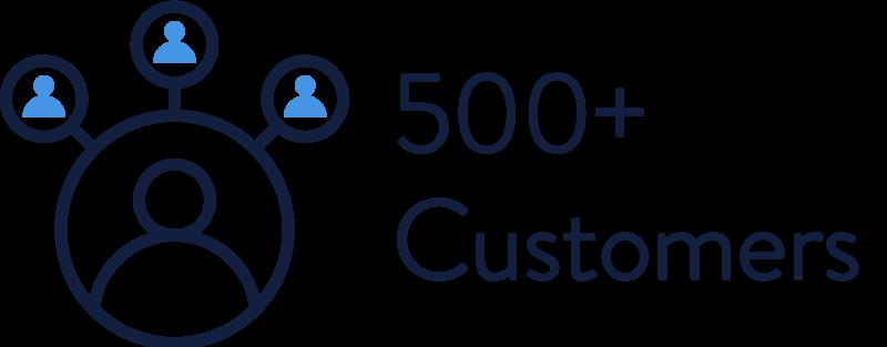 800+ Enterprise Customers