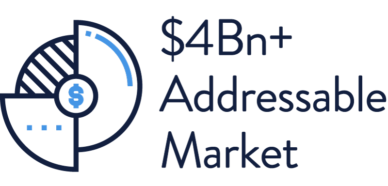 $4Bn+ Addressable Market