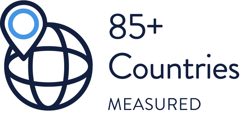 85+ Countries Measured
